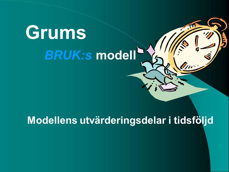 Grums BRUK:s modell Modellens utvärderingsdelar i tidsföljd