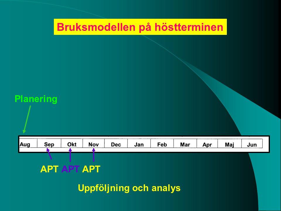 Bruksmodellen på höstterminen Planering Uppföljning och analys APT APT APT