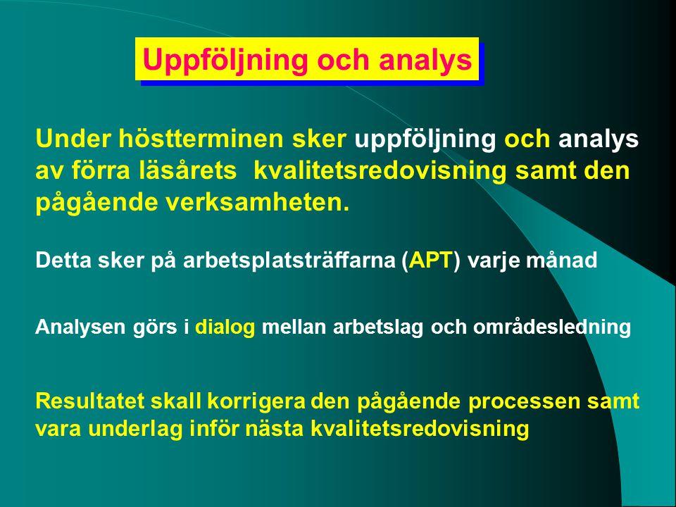 Uppföljning och analys Under höstterminen sker uppföljning och analys av förra läsårets kvalitetsredovisning samt den pågående verksamheten. Detta ske