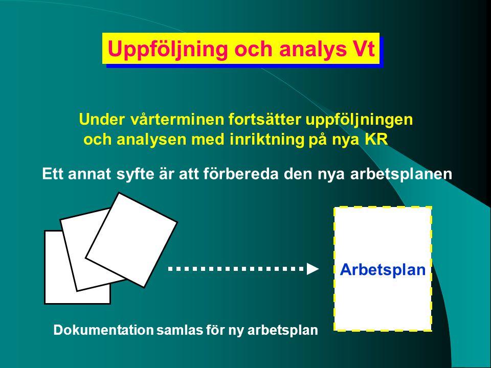 Arbetsplan Uppföljning och analys Vt Under vårterminen fortsätter uppföljningen och analysen med inriktning på nya KR Ett annat syfte är att förbereda