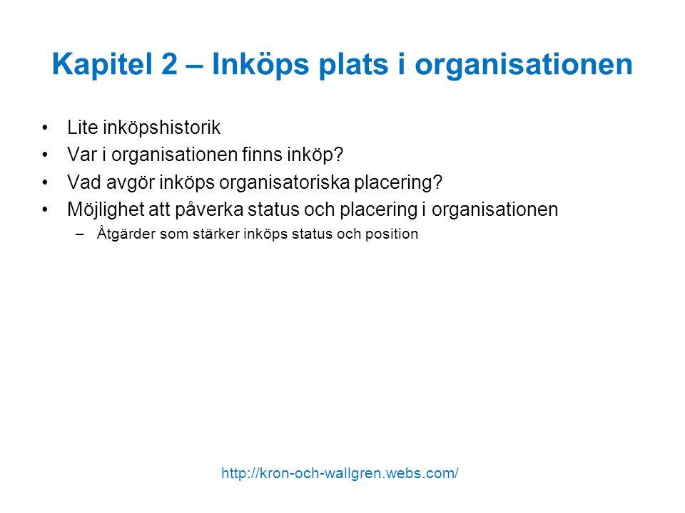 Kapitel 2 – Inköps plats i organisationen Lite inköpshistorik Var i organisationen finns inköp? Vad avgör inköps organisatoriska placering? Möjlighet