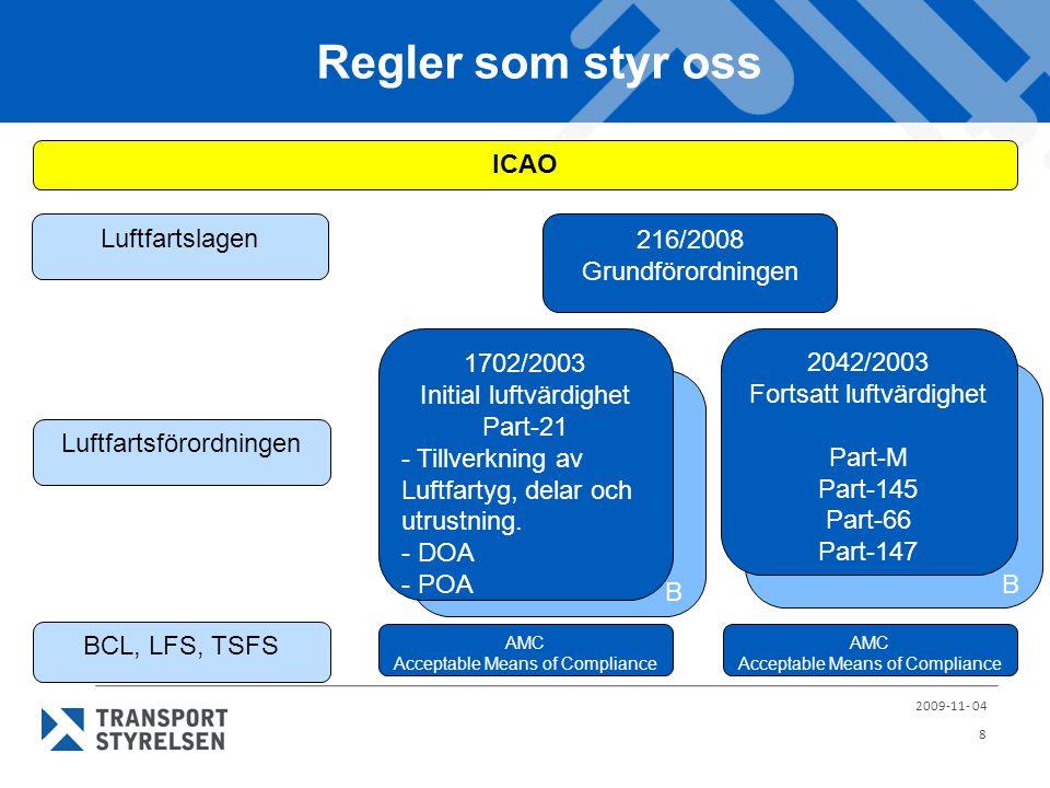B B Regler som styr oss 2009-11- 04 8 1702/2003 Initial luftvärdighet Part-21 - Tillverkning av Luftfartyg, delar och utrustning. - DOA - POA 2042/200