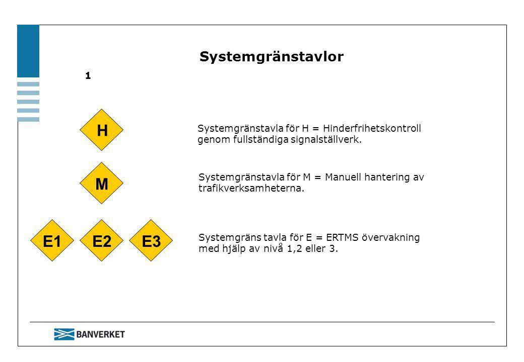 Systemgränstavlor Systemgränstavla för H = Hinderfrihetskontroll genom fullständiga signalställverk.