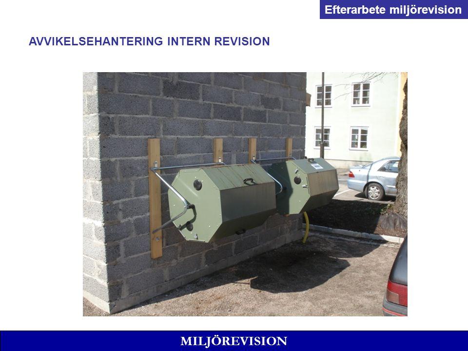 MILJÖREVISION AVVIKELSEHANTERING INTERN REVISION Efterarbete miljörevision