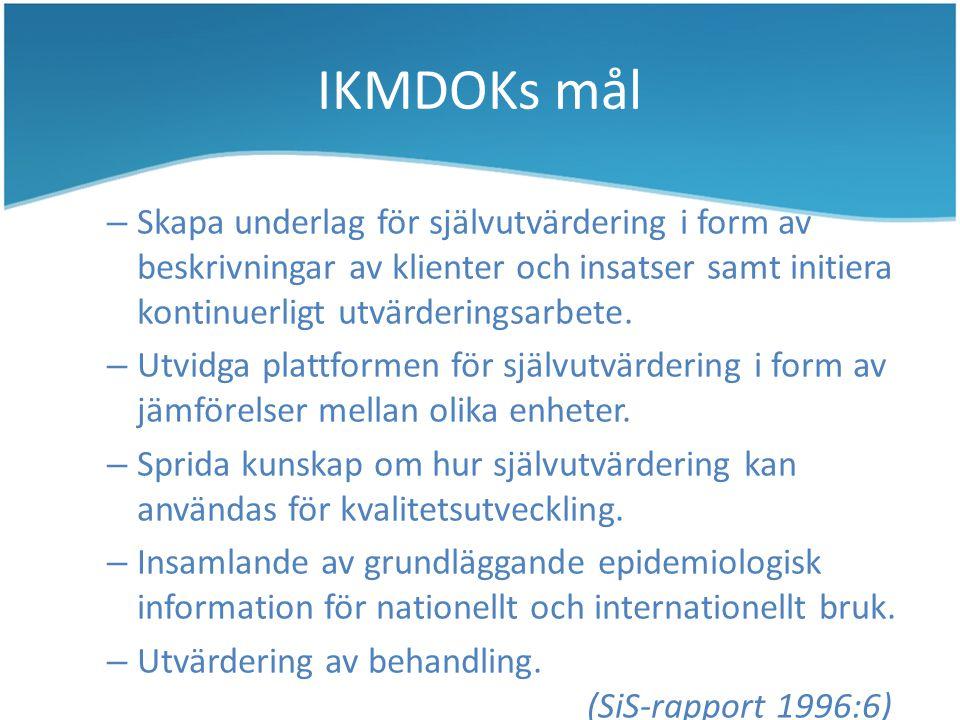IKMDOKs mål – Skapa underlag för självutvärdering i form av beskrivningar av klienter och insatser samt initiera kontinuerligt utvärderingsarbete.