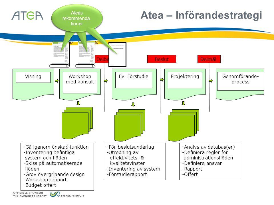 Atea – Införandestrategi Workshop med konsult Projektering Genomförande- process DelbeslutBeslut -Gå igenom önskad funktion -Inventering befintliga sy