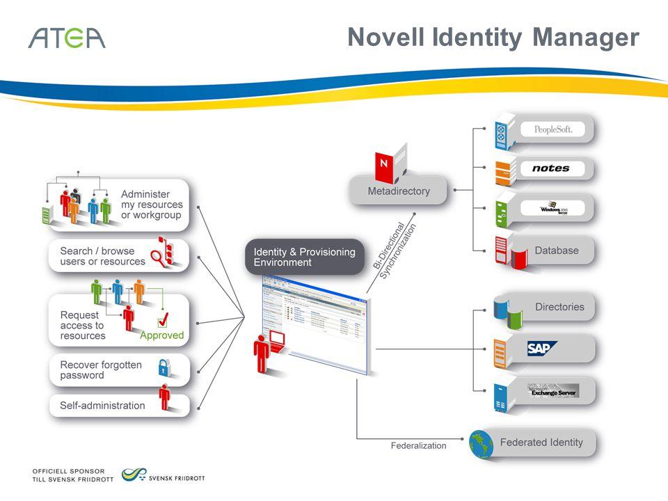 Novell Identity Manager