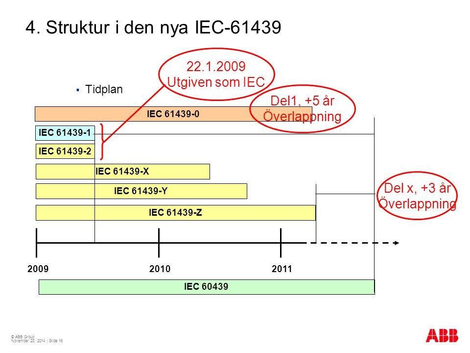 © ABB Group November 23, 2014 | Slide 16  Tidplan IEC 61439-2 IEC 61439-1 IEC 61439-0 IEC 61439-Y IEC 60439 200920112010 Del1, +5 år Överlappning IEC 61439-Z IEC 61439-X 22.1.2009 Utgiven som IEC 4.