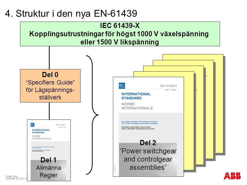 "© ABB Group November 23, 2014 | Slide 24 Del 6 ""Busbar trunking systems"" Del 6 ""Busbar trunking systems"" 4. Struktur i den nya EN-61439 IEC 61439-X Ko"
