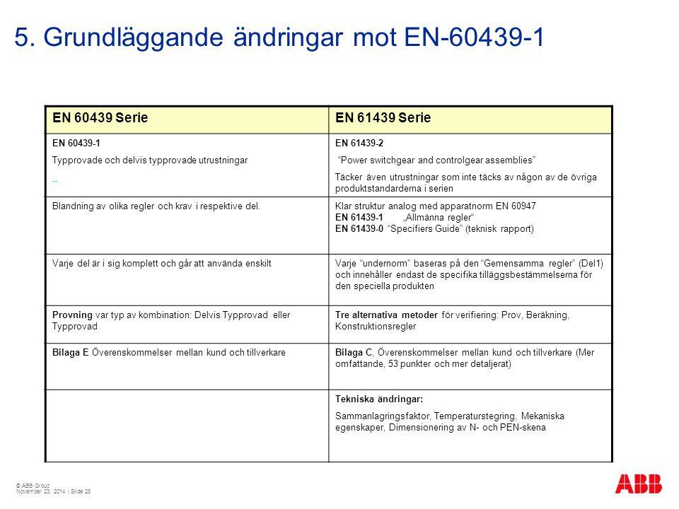 © ABB Group November 23, 2014 | Slide 28 5. Grundläggande ändringar mot EN-60439-1 EN 60439 SerieEN 61439 Serie EN 60439-1 Typprovade och delvis typpr
