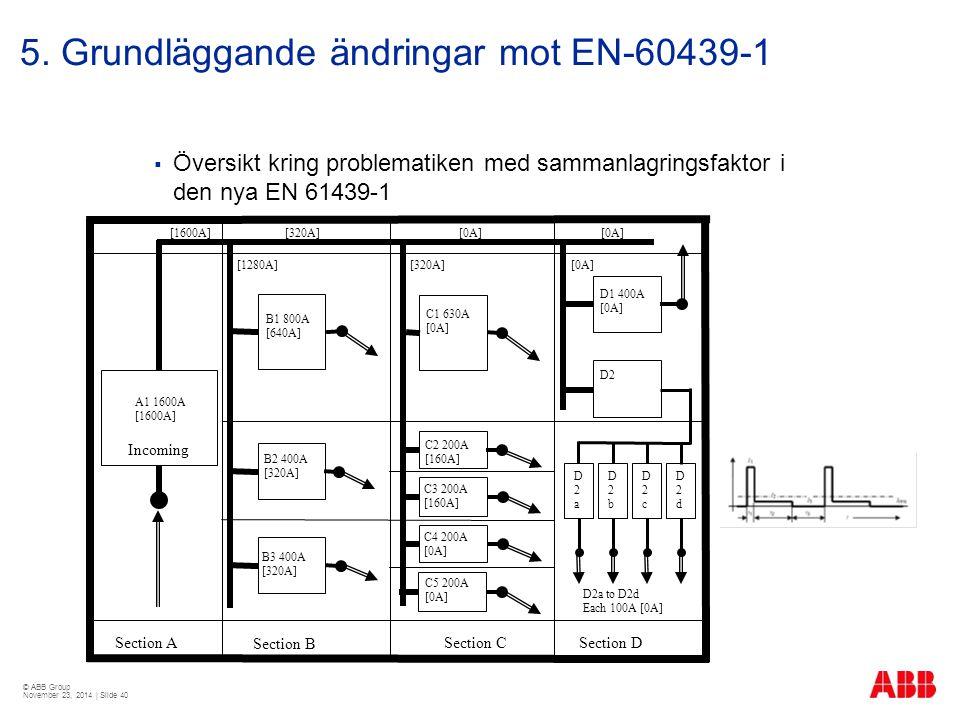 © ABB Group November 23, 2014 | Slide 40 5. Grundläggande ändringar mot EN-60439-1 D2aD2a D2bD2b D2cD2c D2dD2d Section A Section B Section CSection D