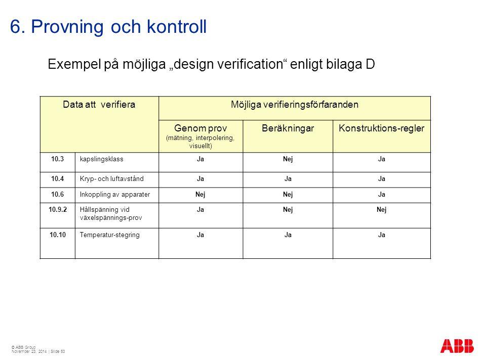© ABB Group November 23, 2014 | Slide 53 6. Provning och kontroll Data att verifieraMöjliga verifieringsförfaranden Genom prov (mätning, interpolering