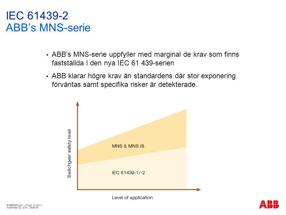 © ABB Group November 23, 2014 | Slide 55 IEC 61439-2 ABB's MNS-serie  ABB's MNS-serie uppfyller med marginal de krav som finns fastställda I den nya IEC 61 439-serien  ABB klarar högre krav än standardens där stor exponering förväntas samt specifika risker är detekterade.
