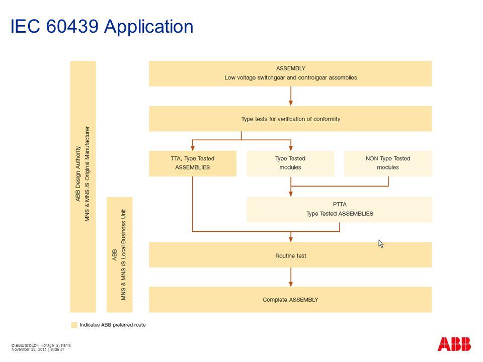 © ABB Group November 23, 2014 | Slide 57 IEC 60439 Application © BU 3101 Low Voltage Systems November 23, 2014 | Slide 57