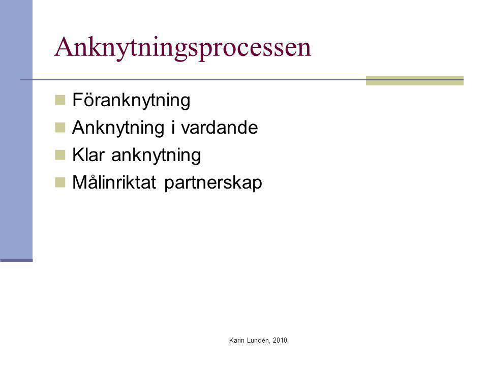 Karin Lundén, 2010 Anknytningsprocessen Föranknytning Anknytning i vardande Klar anknytning Målinriktat partnerskap