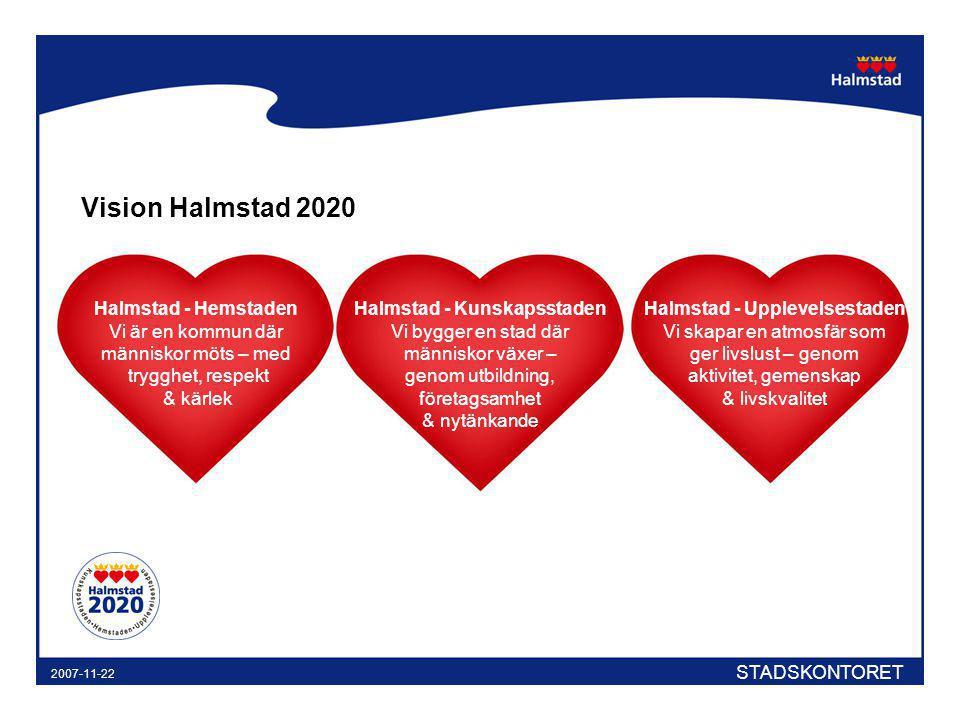 STADSKONTORET 2007-11-22 Halmstad - Hemstaden Vi är en kommun där människor möts – med trygghet, respekt & kärlek Vision Halmstad 2020 Halmstad - Kuns