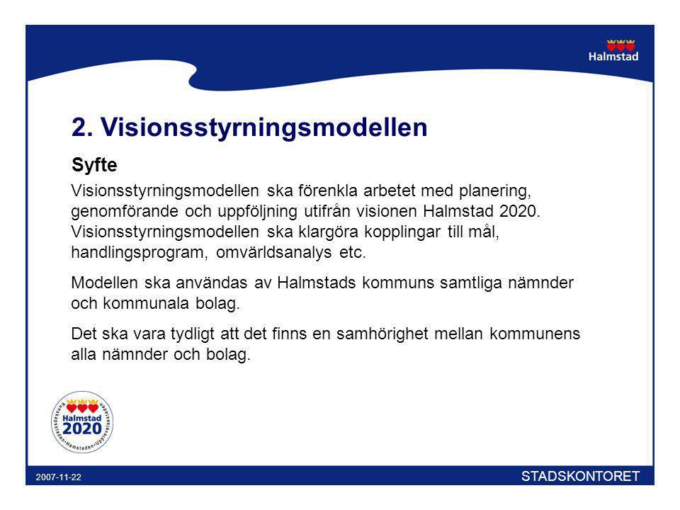 STADSKONTORET 2007-11-22 2. Visionsstyrningsmodellen Syfte Visionsstyrningsmodellen ska förenkla arbetet med planering, genomförande och uppföljning u
