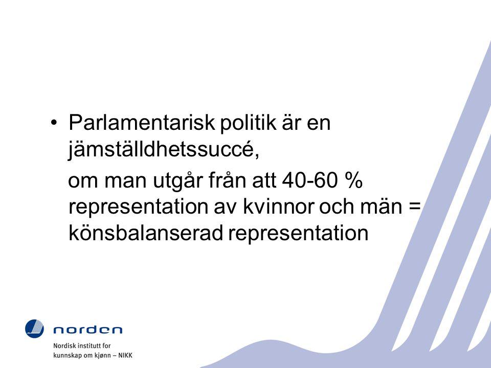 Parlamentarisk politik är en jämställdhetssuccé, om man utgår från att 40-60 % representation av kvinnor och män = könsbalanserad representation