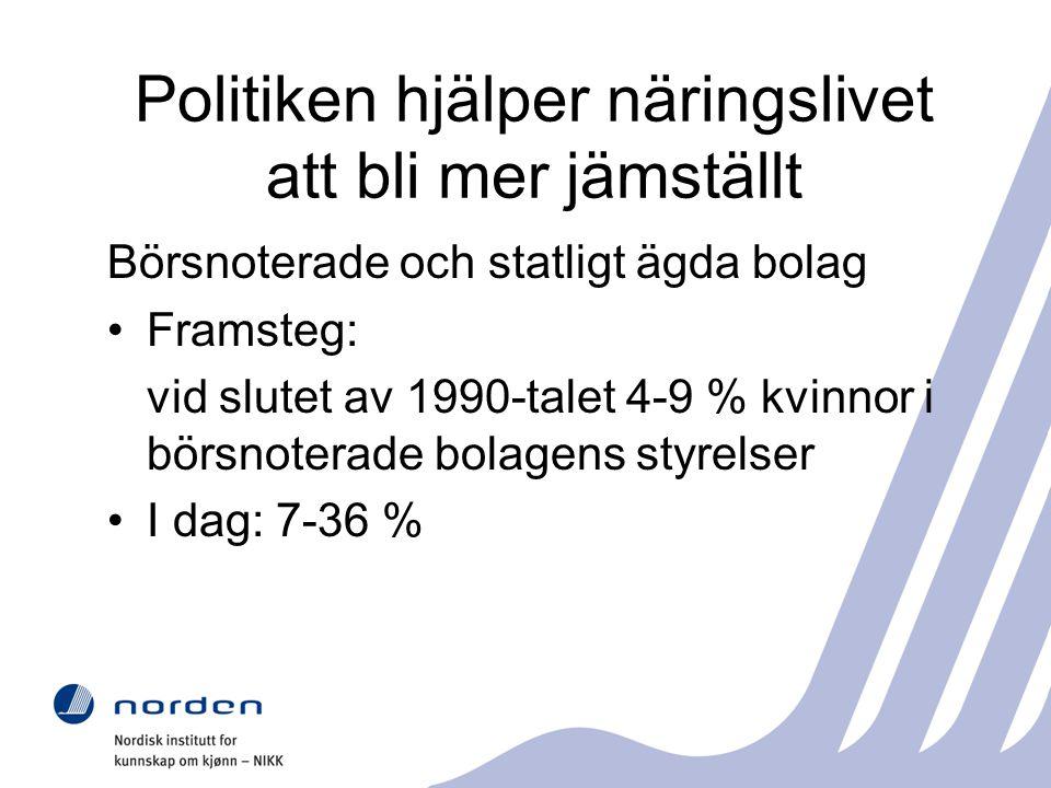 Politiken hjälper näringslivet att bli mer jämställt Börsnoterade och statligt ägda bolag Framsteg: vid slutet av 1990-talet 4-9 % kvinnor i börsnoterade bolagens styrelser I dag: 7-36 %