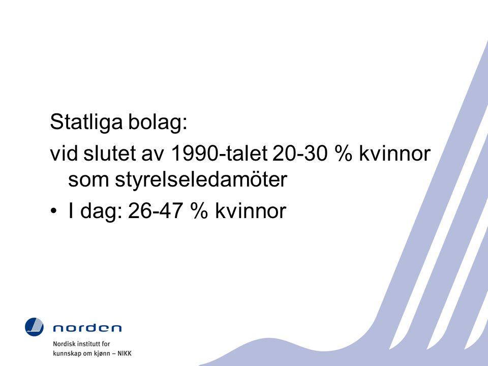 Statliga bolag: vid slutet av 1990-talet 20-30 % kvinnor som styrelseledamöter I dag: 26-47 % kvinnor