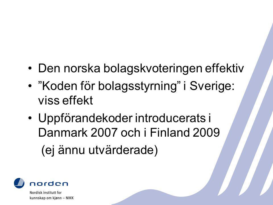Den norska bolagskvoteringen effektiv Koden för bolagsstyrning i Sverige: viss effekt Uppförandekoder introducerats i Danmark 2007 och i Finland 2009 (ej ännu utvärderade)