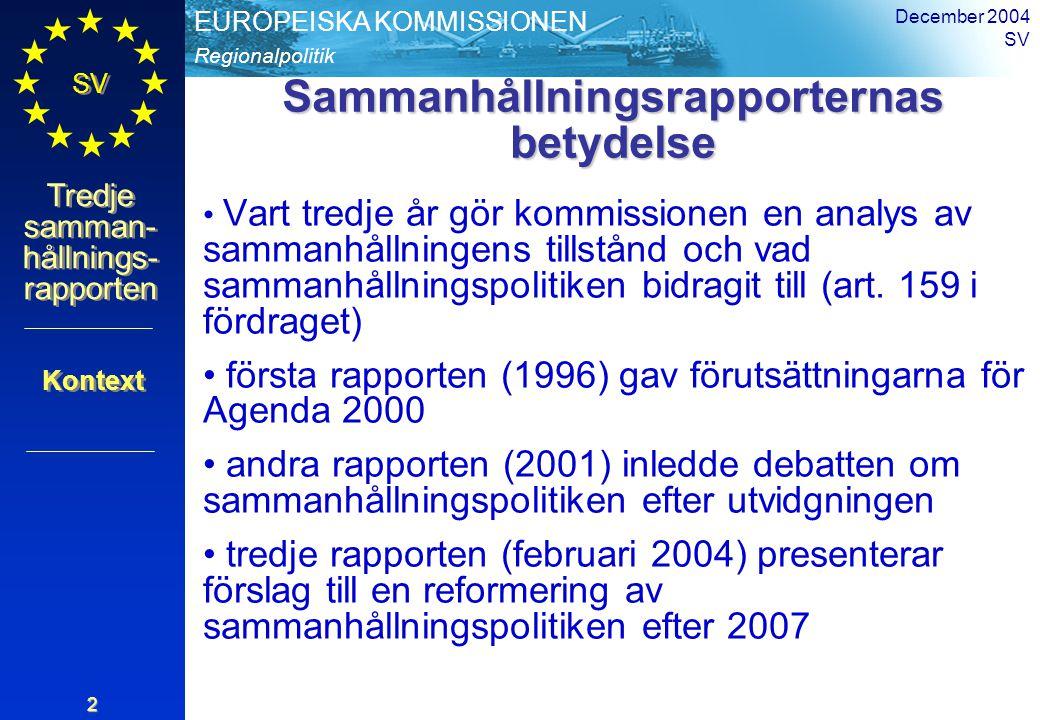 Regionalpolitik EUROPEISKA KOMMISSIONEN SV Tredje samman- hållnings- rapporten December 2004 SV 2 Sammanhållningsrapporternas betydelse Vart tredje år