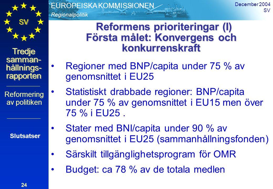Regionalpolitik EUROPEISKA KOMMISSIONEN SV Tredje samman- hållnings- rapporten December 2004 SV 24 Reformens prioriteringar (I) Första målet: Konverge