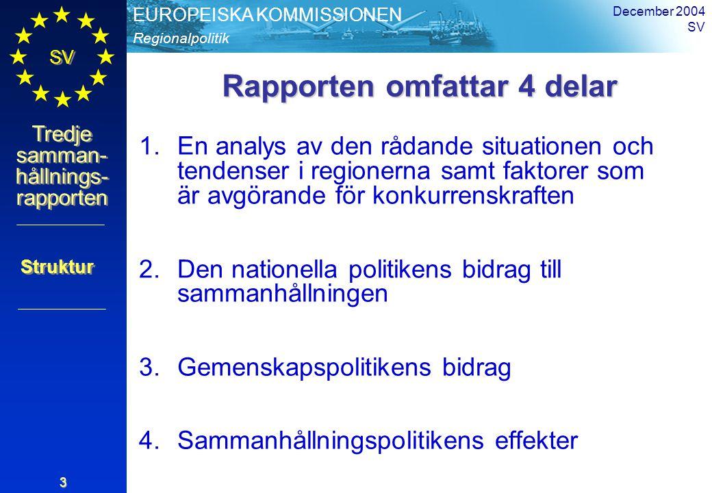Regionalpolitik EUROPEISKA KOMMISSIONEN SV Tredje samman- hållnings- rapporten December 2004 SV 3 Rapporten omfattar 4 delar 1.En analys av den rådande situationen och tendenser i regionerna samt faktorer som är avgörande för konkurrenskraften 2.Den nationella politikens bidrag till sammanhållningen 3.Gemenskapspolitikens bidrag 4.Sammanhållningspolitikens effekter Struktur