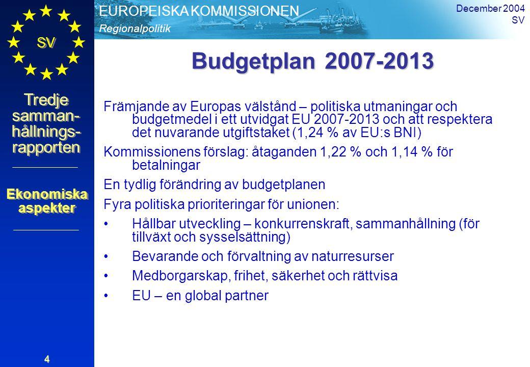 Regionalpolitik EUROPEISKA KOMMISSIONEN SV Tredje samman- hållnings- rapporten December 2004 SV 5 Påminnelse: EU:s budget 2000-2006 Tak avseende årliga åtaganden: 108,5 miljarder euro för EU25,varav 37 miljarder till strukturåtgärder, med 2004 års priser Budgetplan 2007-2013 Tak avseende årliga åtaganden: 146,4 miljarder euro för EU27,varav 48 miljarder till strukturåtgärder, med 2004 års priser (exklusive landbygdsutveckling)