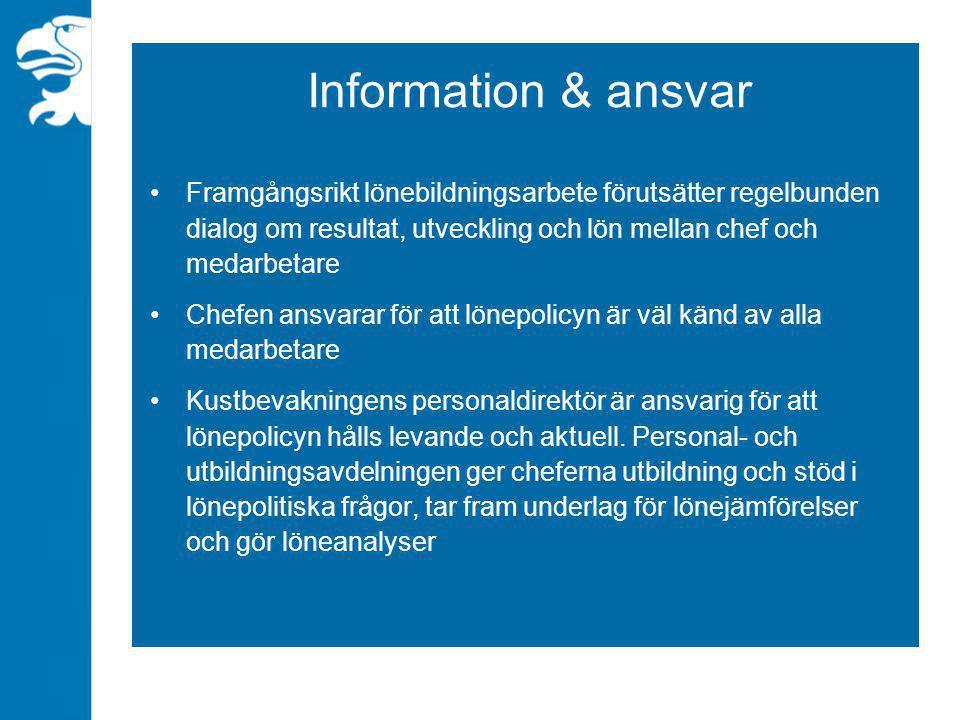 Information & ansvar Framgångsrikt lönebildningsarbete förutsätter regelbunden dialog om resultat, utveckling och lön mellan chef och medarbetare Chef