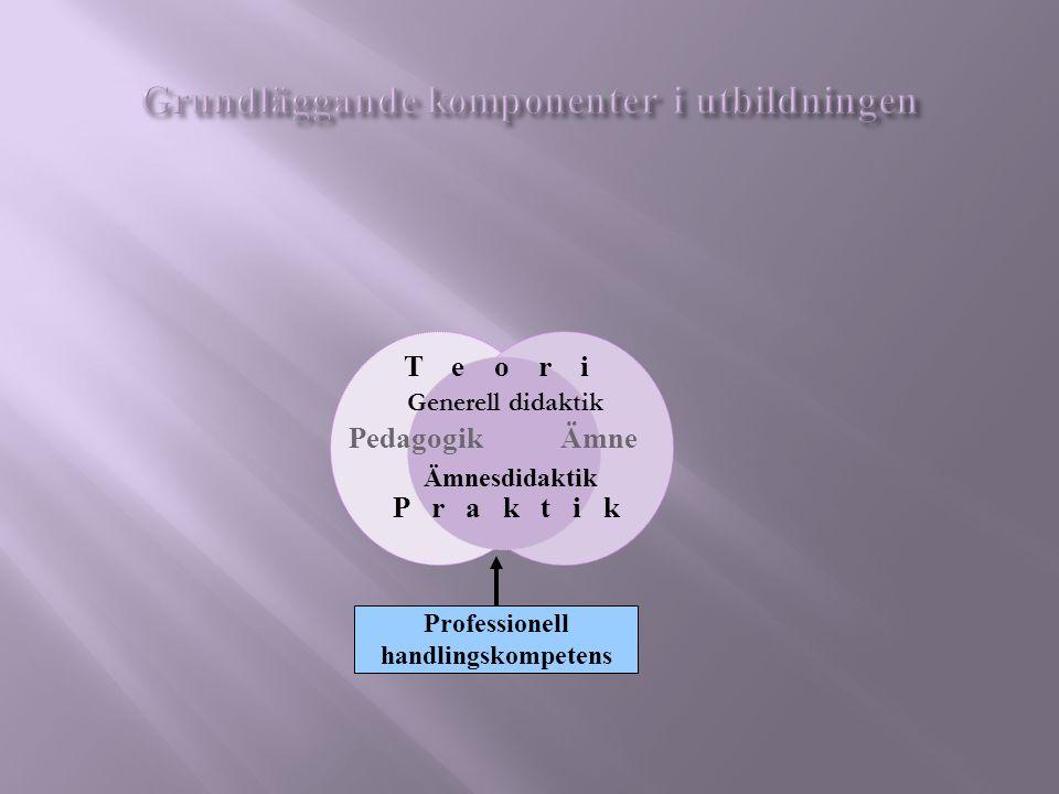 P r a k t i k T e o r i Pedagogik Ämne Professionell handlingskompetens Ämnesdidaktik Generell didaktik