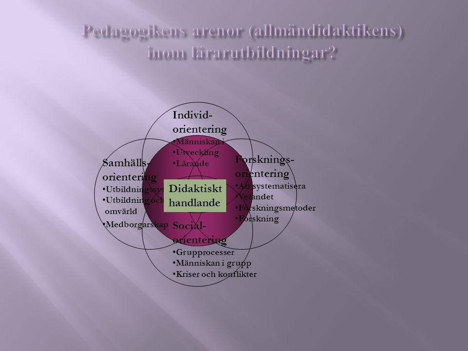 Samhälls- orientering Utbildningssystem Utbildning och omvärld Medborgarskap Social- orientering Grupprocesser Människan i grupp Kriser och konflikter