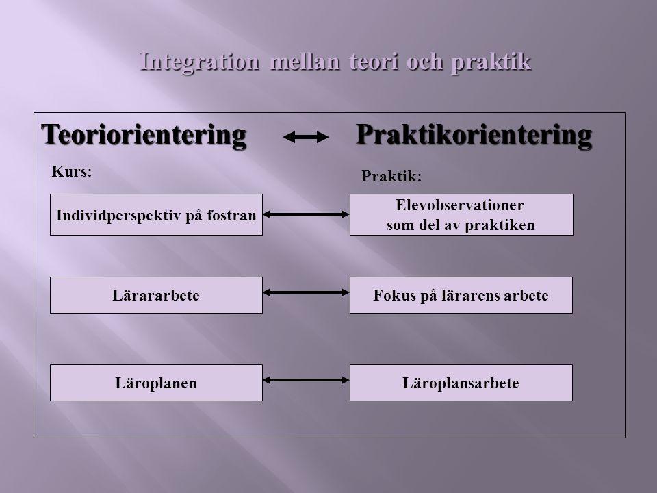 Individperspektiv på fostran Integration mellan teori och praktik Teoriorientering Praktikorientering Kurs: Elevobservationer som del av praktiken Pra