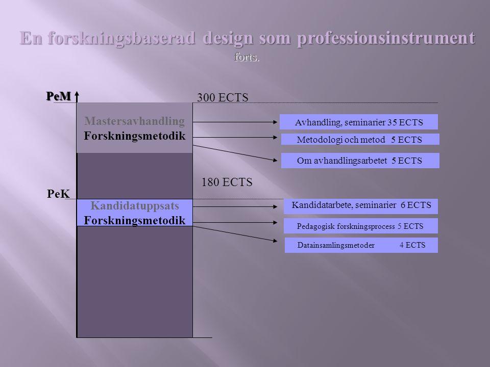En forskningsbaserad design som professionsinstrument forts. PeM PeM PeK 180 ECTS 300 ECTS Kandidatuppsats Forskningsmetodik Avhandling, seminarier 35