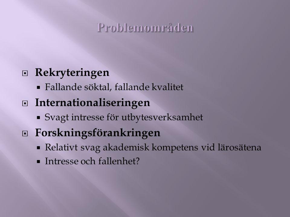  Rekryteringen  Fallande söktal, fallande kvalitet  Internationaliseringen  Svagt intresse för utbytesverksamhet  Forskningsförankringen  Relati