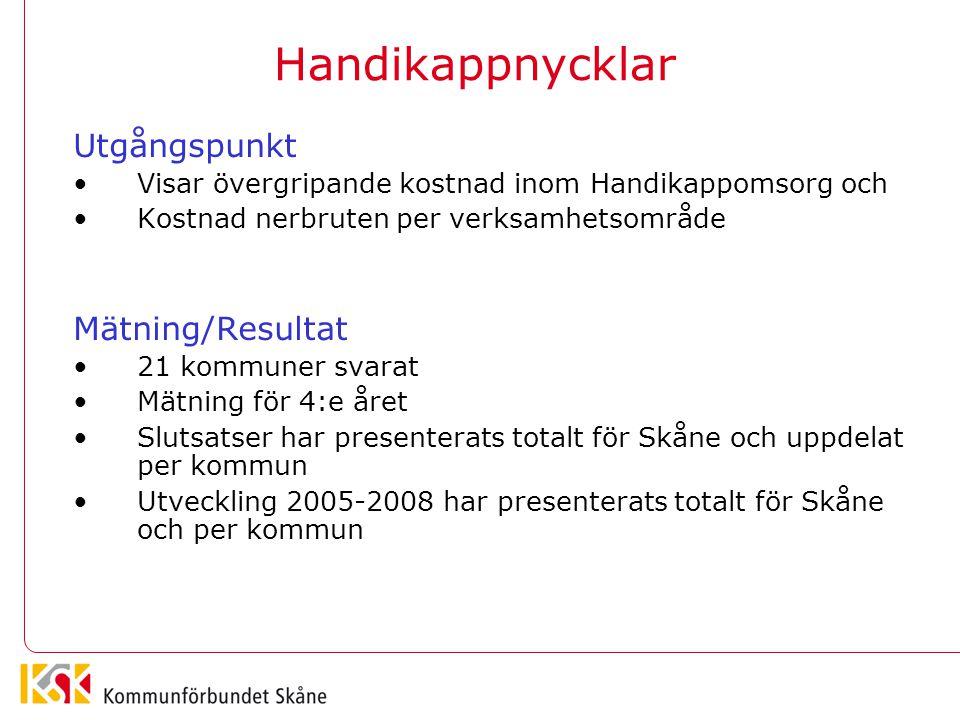 Handikappnycklar Utgångspunkt Visar övergripande kostnad inom Handikappomsorg och Kostnad nerbruten per verksamhetsområde Mätning/Resultat 21 kommuner