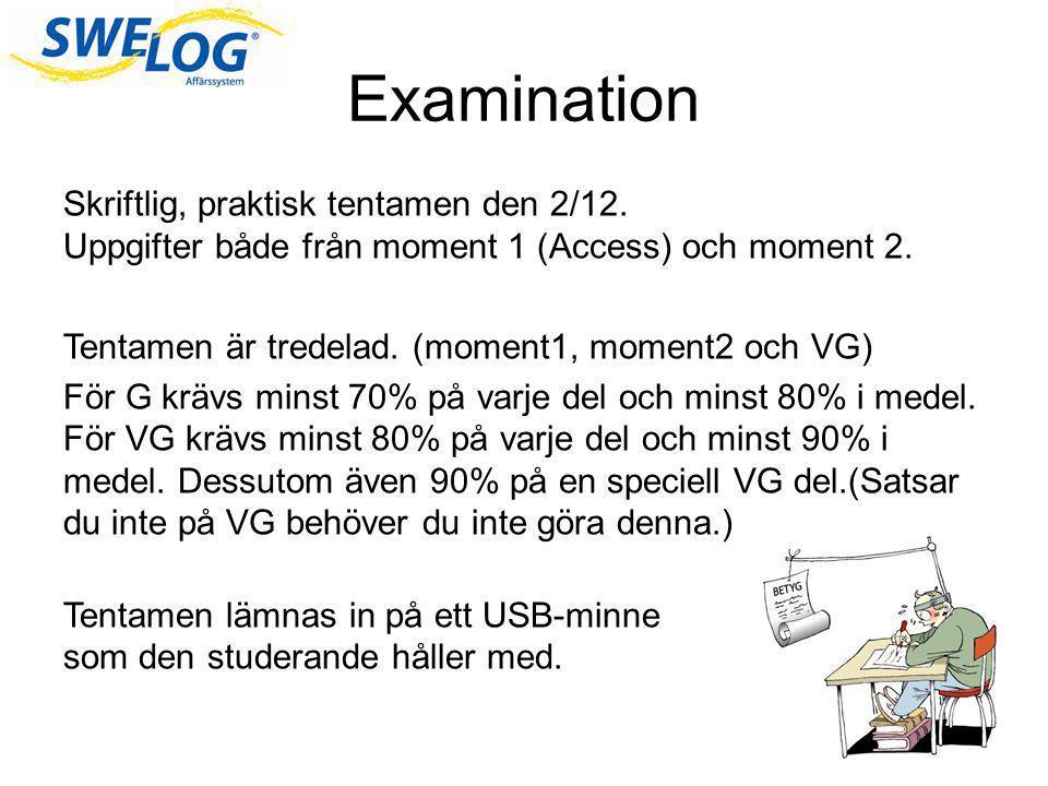 Examination Skriftlig, praktisk tentamen den 2/12.