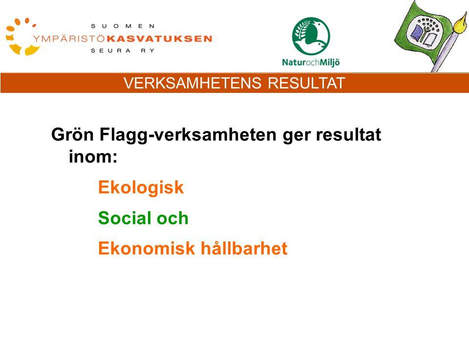 VERKSAMHETENS RESULTAT Grön Flagg-verksamheten ger resultat inom: Ekologisk Social och Ekonomisk hållbarhet