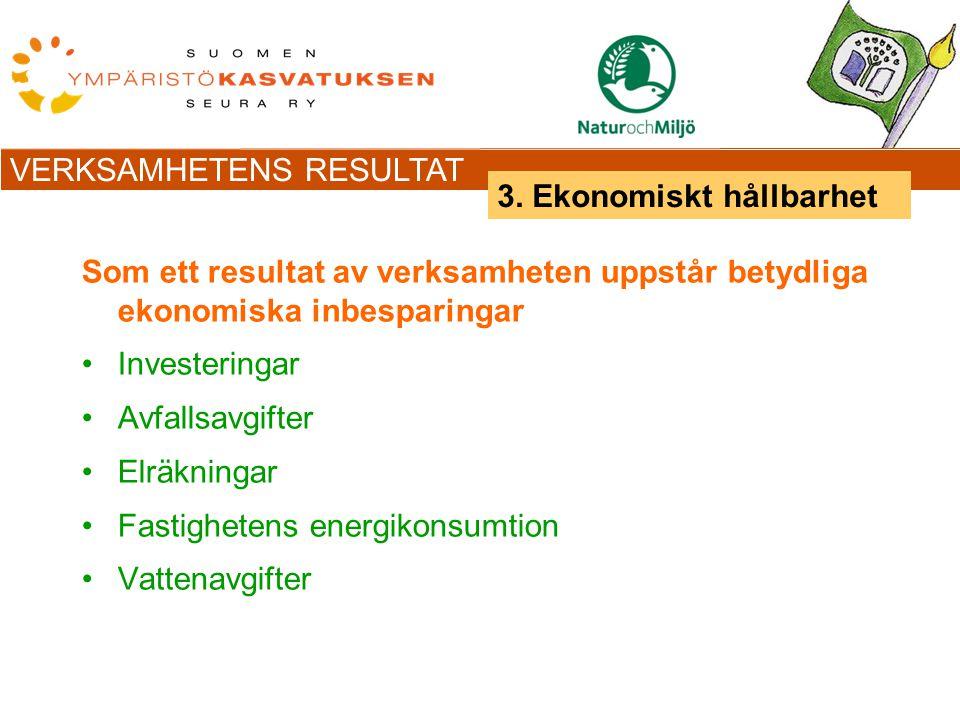 VERKSAMHETENS RESULTAT Som ett resultat av verksamheten uppstår betydliga ekonomiska inbesparingar Investeringar Avfallsavgifter Elräkningar Fastighetens energikonsumtion Vattenavgifter 3.