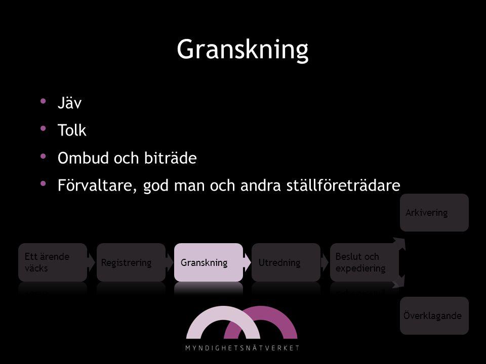 Granskning Jäv Tolk Ombud och biträde Förvaltare, god man och andra ställföreträdare Arkivering Överklagande