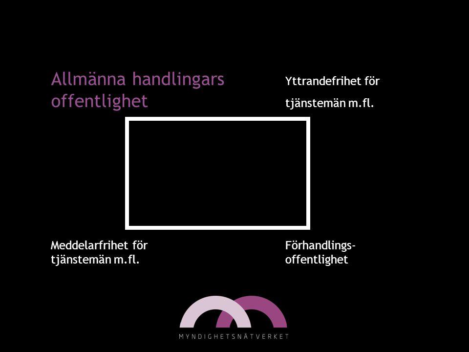 Allmänna handlingars Yttrandefrihet för offentlighet tjänstemän m.fl. Meddelarfrihet för Förhandlings- tjänstemän m.fl.offentlighet