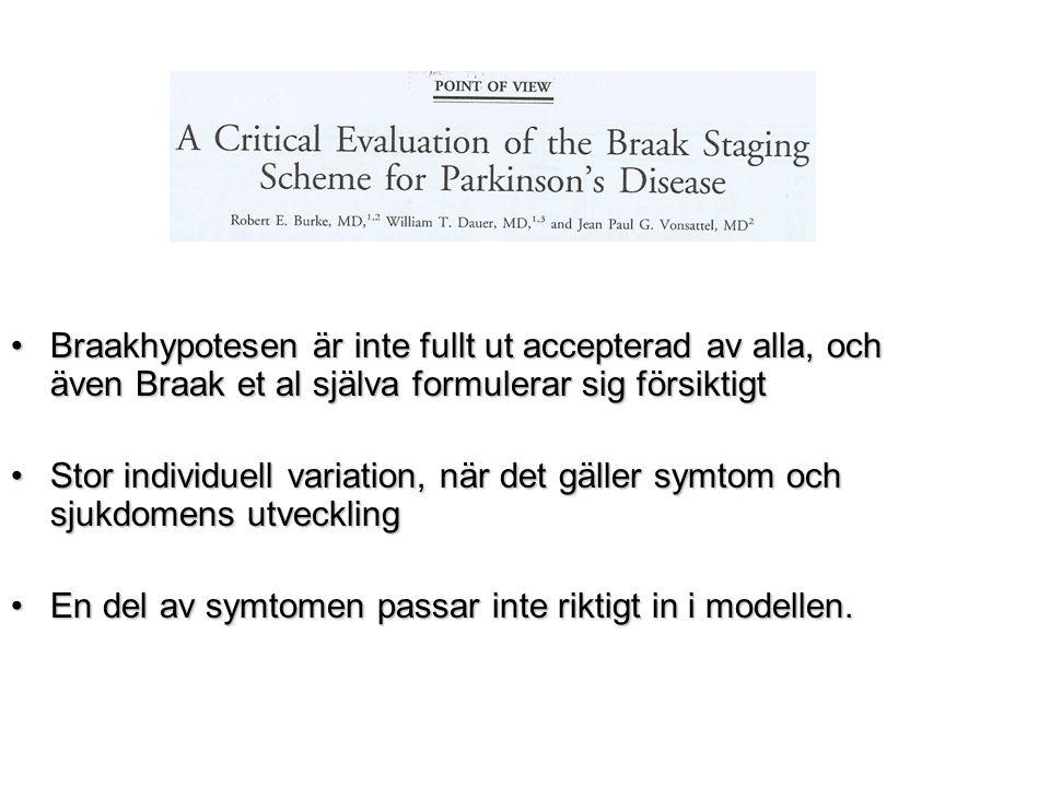 Braakhypotesen är inte fullt ut accepterad av alla, och även Braak et al själva formulerar sig försiktigtBraakhypotesen är inte fullt ut accepterad av