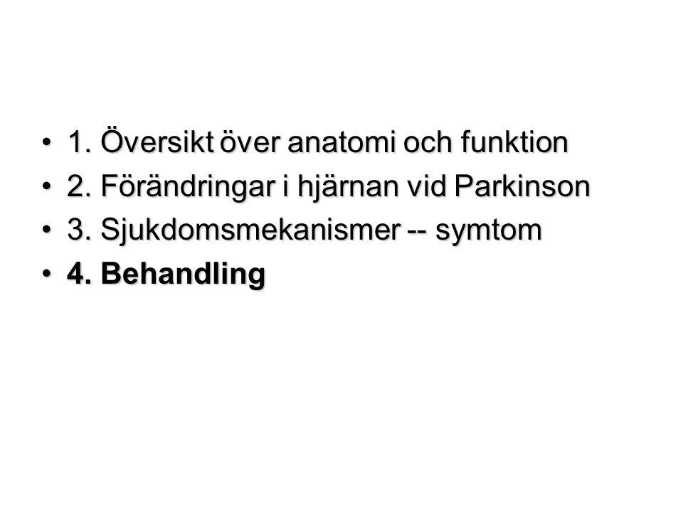 1. Översikt över anatomi och funktion1. Översikt över anatomi och funktion 2. Förändringar i hjärnan vid Parkinson2. Förändringar i hjärnan vid Parkin