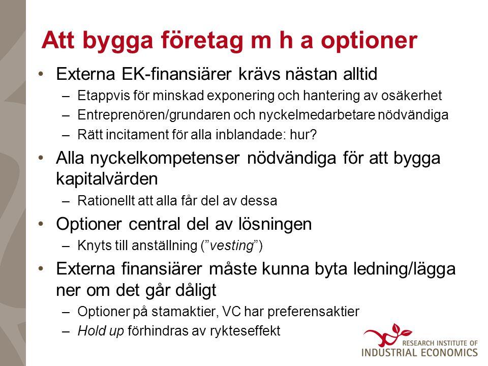 Att bygga företag m h a optioner Externa EK-finansiärer krävs nästan alltid –Etappvis för minskad exponering och hantering av osäkerhet –Entreprenören/grundaren och nyckelmedarbetare nödvändiga –Rätt incitament för alla inblandade: hur.