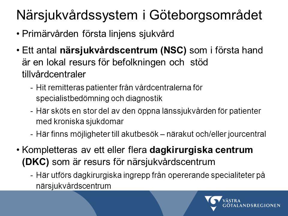 Närsjukvårdssystem i Göteborgsområdet Primärvården första linjens sjukvård Ett antal närsjukvårdscentrum (NSC) som i första hand är en lokal resurs fö