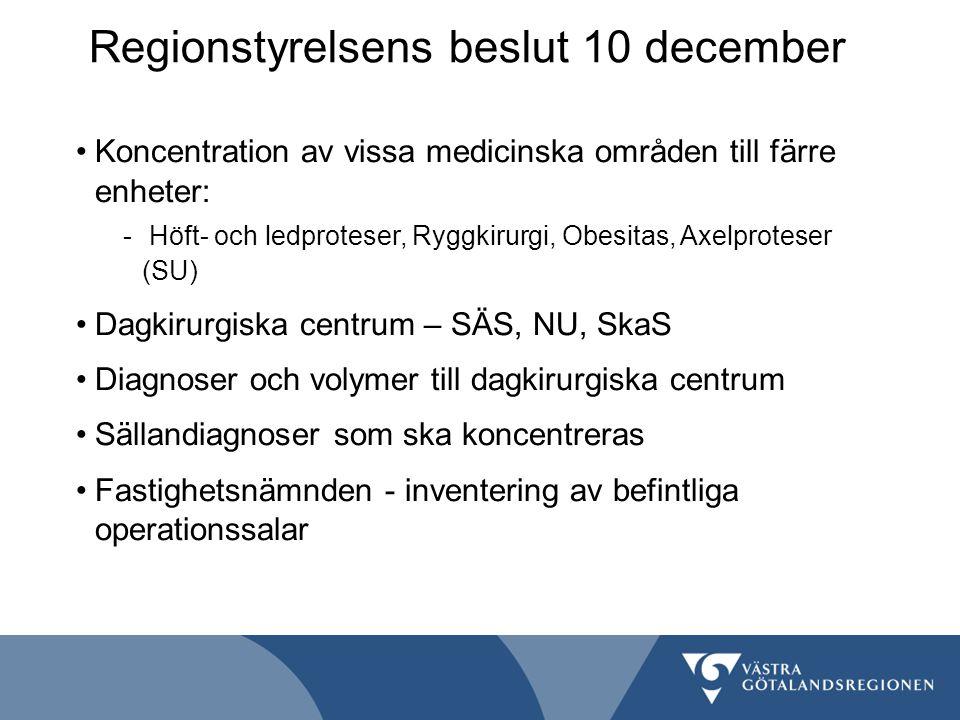 Regionstyrelsens beslut 10 december Koncentration av vissa medicinska områden till färre enheter: - Höft- och ledproteser, Ryggkirurgi, Obesitas, Axel
