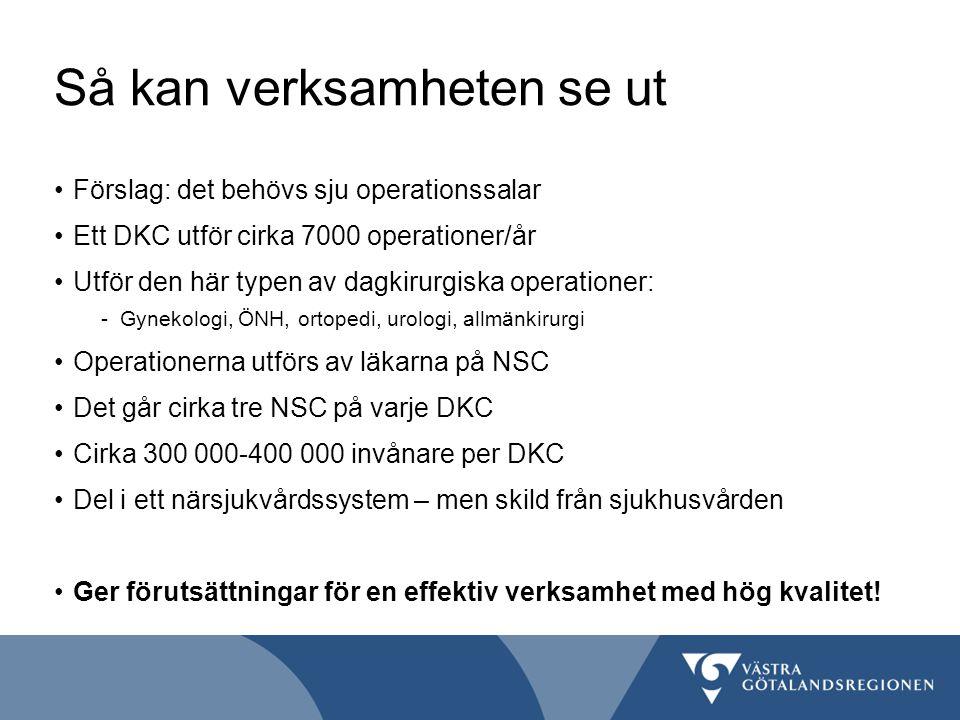 Så kan verksamheten se ut Förslag: det behövs sju operationssalar Ett DKC utför cirka 7000 operationer/år Utför den här typen av dagkirurgiska operati