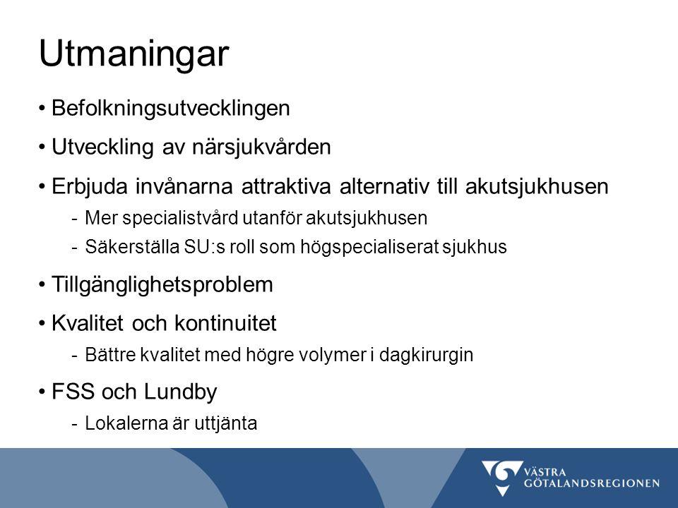 Fler invånare i Göteborgsområdet skapar Ökat behov av hälso- och sjukvård Ökning av antalet besök i sjukvården beror på: 1.Överföring till öppnare vårdformer 2.Fler invånare 3.Fler äldre Vi blir fler och behöver mer vård