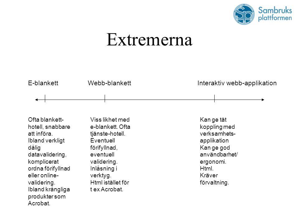 Extremerna E-blankettWebb-blankettInteraktiv webb-applikation Ofta blankett- hotell, snabbare att införa.