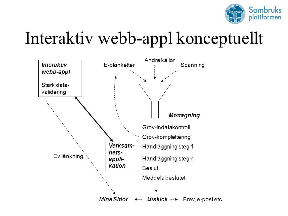 Interaktiv webb-appl konceptuellt Scanning Andra källor E-blanketter Grov-indatakontroll Grov-komplettering Handläggning steg 1 Handläggning steg n...